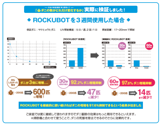 ROCKUBOT ロックボット 除菌機能